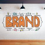 Tìm hiểu định nghĩa Branding marketing là gì?
