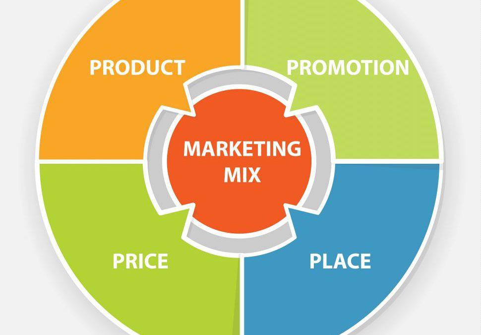 Bạn có biết Marketing Mix là gì?