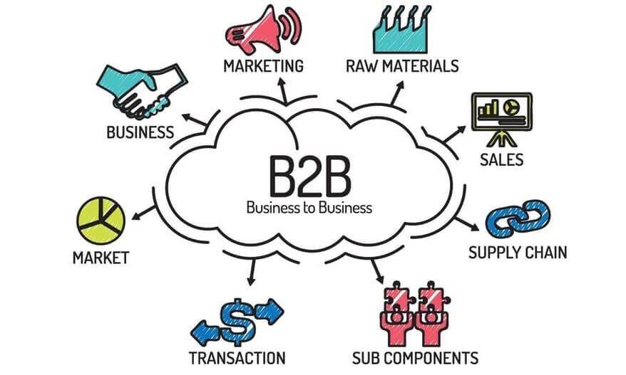 Business To Business– mô hình kinh doanh thương mại